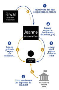Riwal-Jeanne