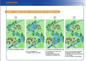 strategies-protection-innon