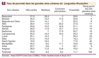 Insee-Pauvreté-aires-urbaines